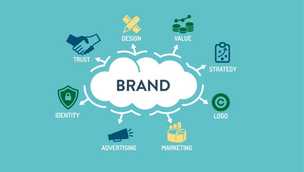 5b562910932a234ad22eaa4c b2b branding 1024x579 - The Branding Strategy
