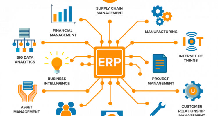 erp 750x400 - When Things Didn't Go Your Way  You Customise It!