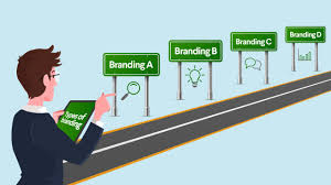 images 53 - Importance Of Building Your Brand Internally